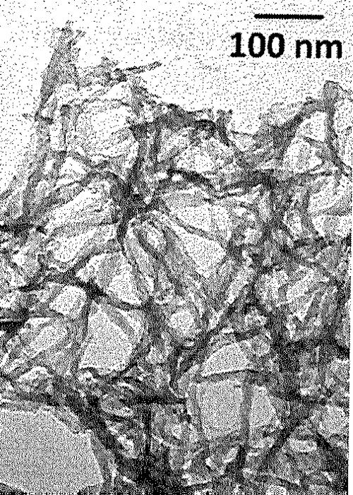 Image to depict novel hybrid sustainable nanomaterials