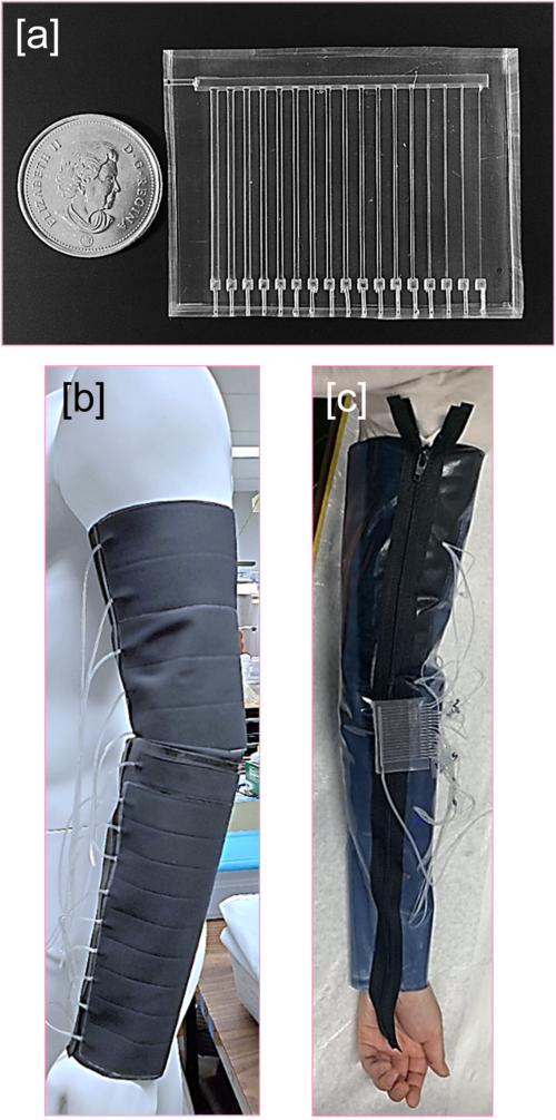 Air Microfluidic Chip, pull-on active compression sleeve and zippered active compression sleeve