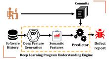 AI Deep Defect and Vulnerability Prediction.
