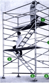 access to rolling scaffolding by internal stairs