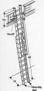 ladder height when used to access another level