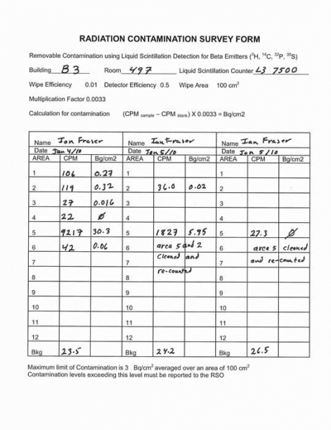 Radiation contamination survey form