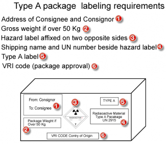 Type A package labeling requirements