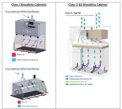 Nanomaterials | Safety Office | University of Waterloo