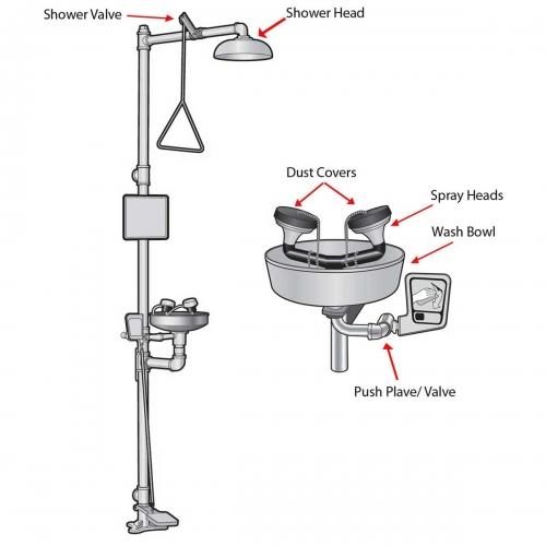 Image Result For Eye Wash Station Parts