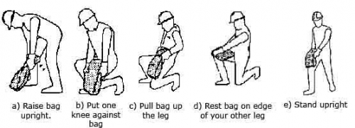 A. Raise bag upright. B. Put one knee against bag. C. Pull bag up the leg. D. Rest bag on edge of your other bag. E. Stand upright.