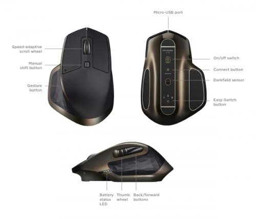 Logitech master mx mouse