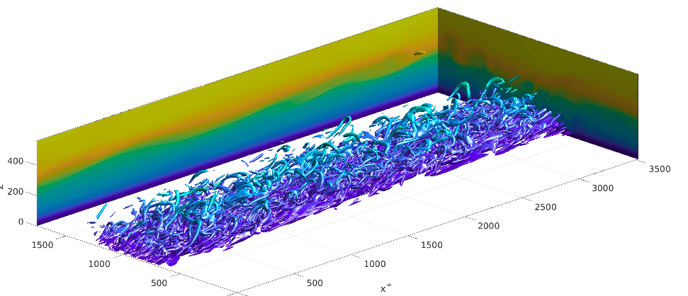 Stratified boundary layers