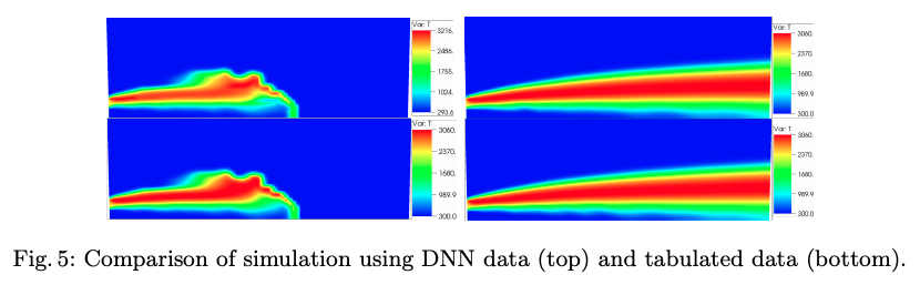 Comparison of Tabular flame model vs our new Deep Neural Network flame model.