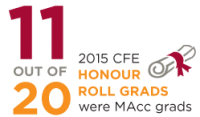 11 out of 20 2015 CFE honour roll grads were MAcc grads