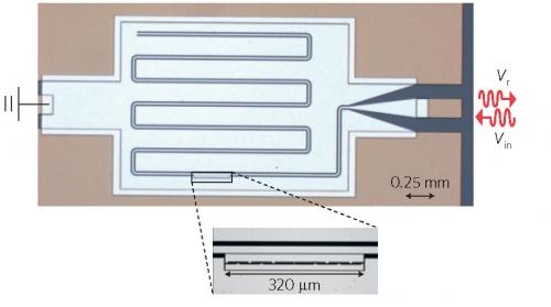 quantum vacuum probe