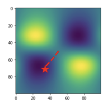 Quantum Pathway chosen by computer algorithm