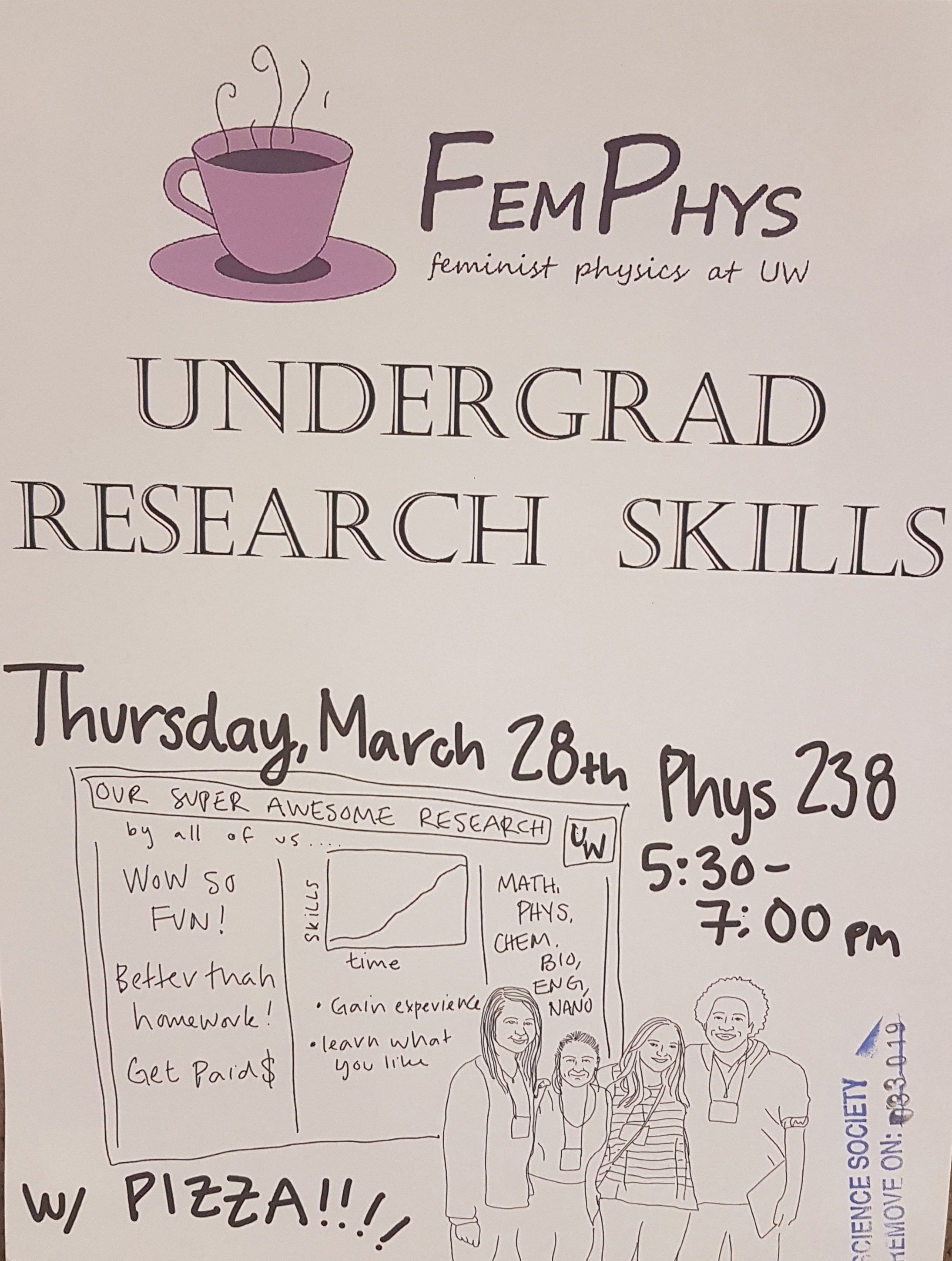 FemPhys Undergrad Research Skills March 28 5:30-7:00 pm PHYS 238