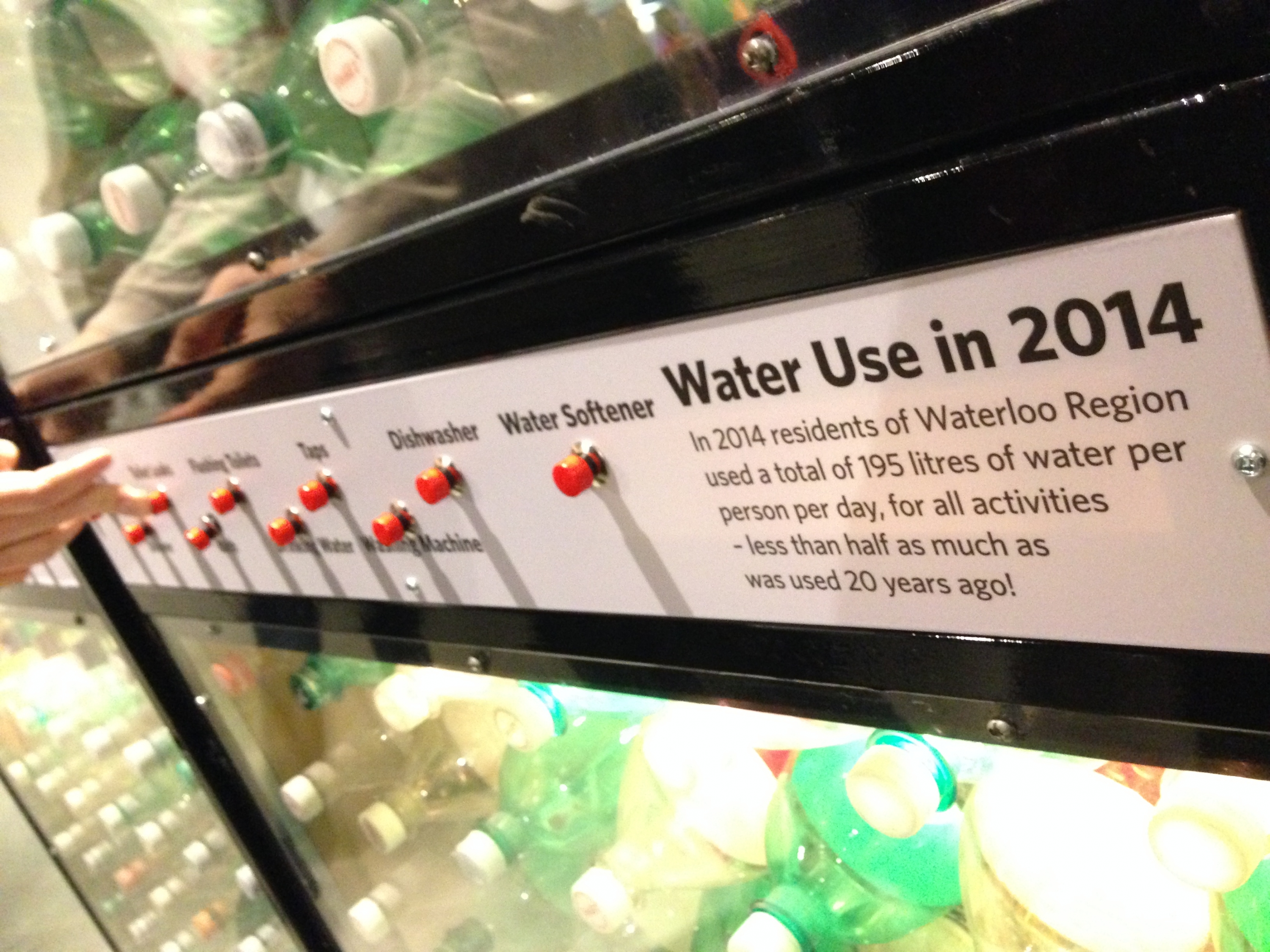 Pop bottle display showing 2014 water usage per person.