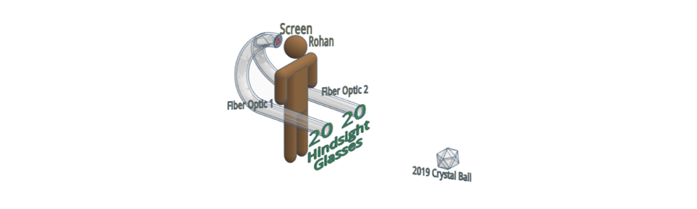 Figure from previous SIN exam; figure using fiber optics to look into a crystal ball.