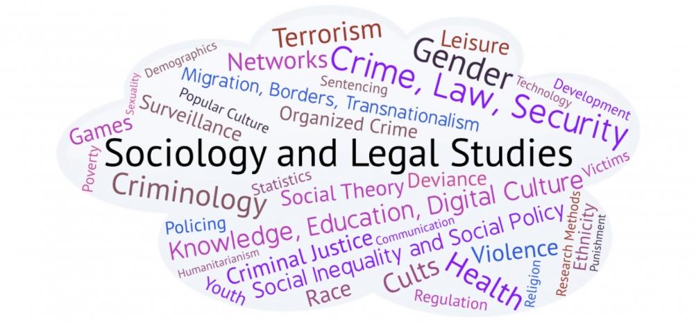 Sociology word cloud