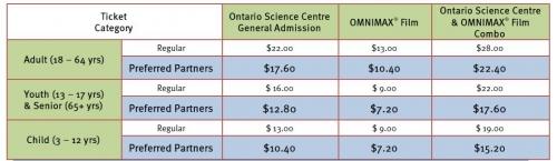 Ontario Science Centre Preferred Partner Program ticket rates