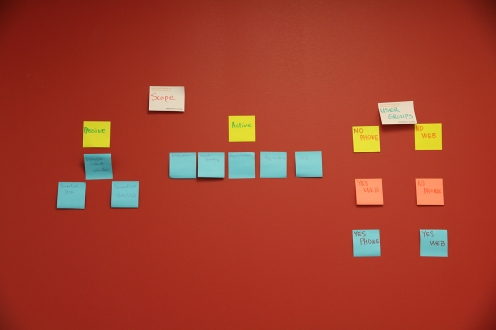 uXperience Design Camp 2013 at the University of Waterloo Stratford Campus.