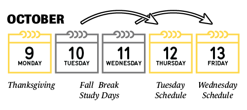 Fall Break 2017 Calendar in graphic format. Monday, October 9 - Thanksgiving. Tuesday, October 10 - Fall Break Study Day, Wednesday, October 11 - Fall Break Study Day. Thursday, October 12 - Tuesday Schedule, Friday October 13 - Wednesday Schedule.