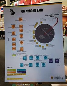 "The ""Go Abroad Fair"" map with different sections."