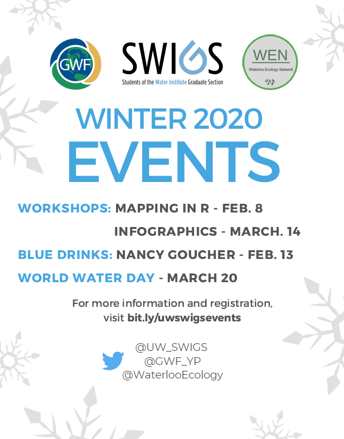 SWIGS Winter 2020 Events