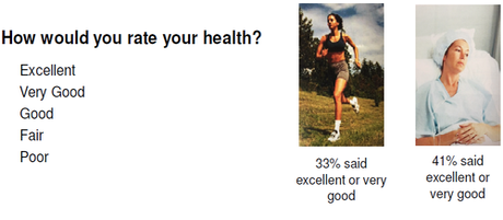 Health ratings with picture of runner and picture of hospital patient