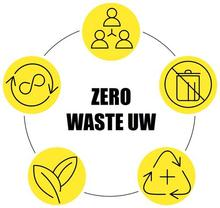 Zero waste UW text with 5 action are icons