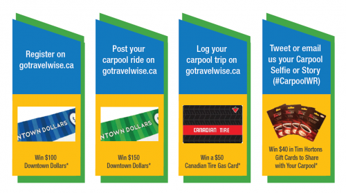 Carpool month actions and prizes