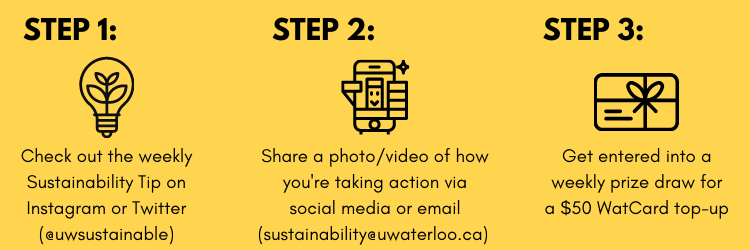 Show Us Your Sustainability step by step - check out the tip, submit your photo, enter into prize draw