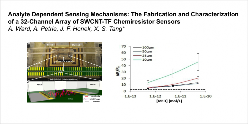 Analyte Dependent Sensing Mechanisms: The Fabrication and Characterization of a 32-Channel Array of SWCNT-TF Chemiresistor Senso