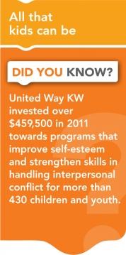 United Way Kitchener Waterloo Jobs