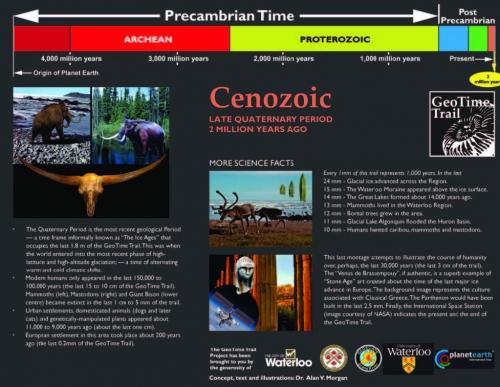 Cenozoic information