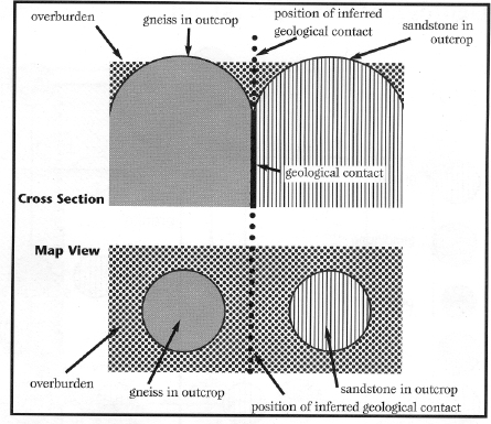 Cross section and map view of geological mapping