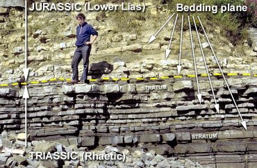 radiometric dating time scale The geologic time scale uses both frames of reference uniformitarianism radiometric dating of stalagmite layers using uranium 234 to thorium 230 is reliable.