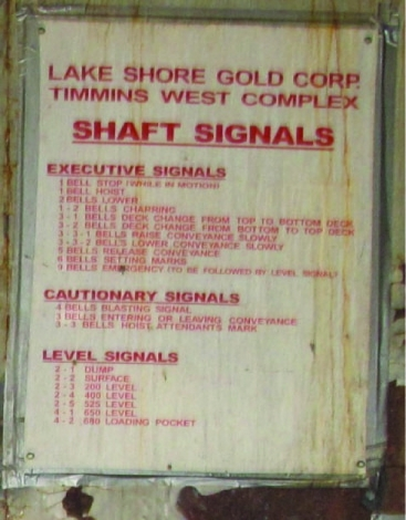 Signals and their meanings for working the mine elevator