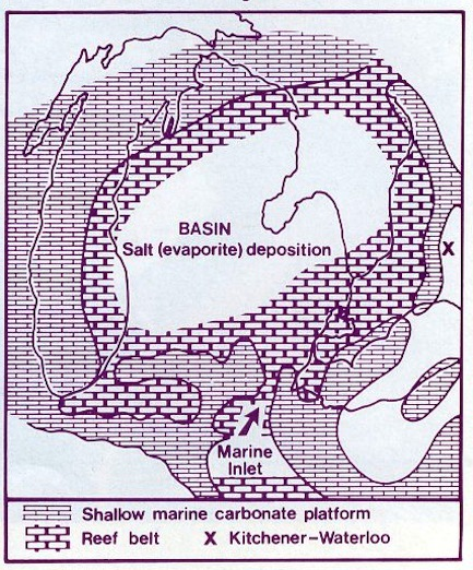 Map of basin