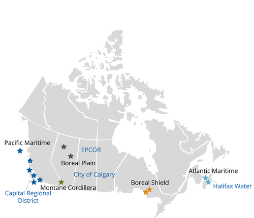 Map of Canada with locations of forWater study sites and participating institutions.