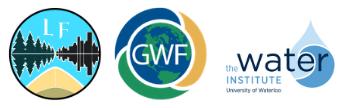 LF, GWF, WI logos