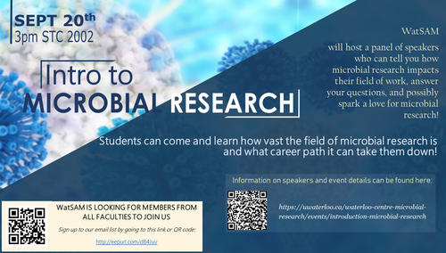Introduction to Microbial Research