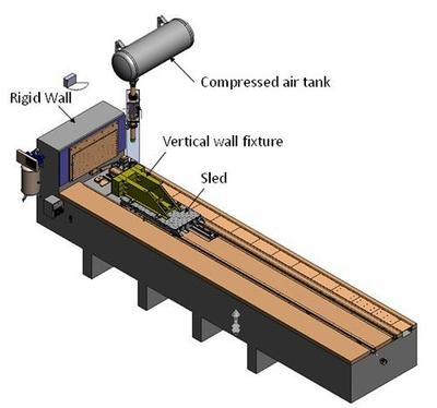 Diagram of the crash sled