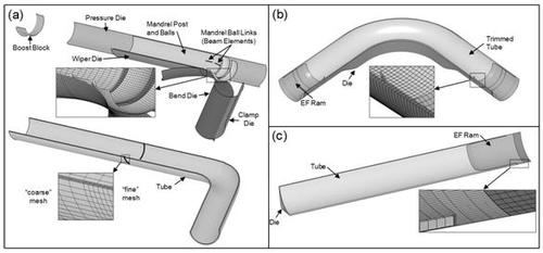 FE mesh of (a) pre-bending (b) pre-bent hydroforming with end-feed (c) straight tube hydroforming FE models