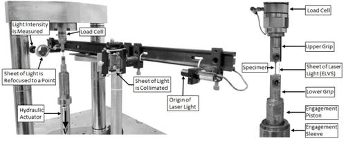 hydraulic intermediate strain rate apparatus