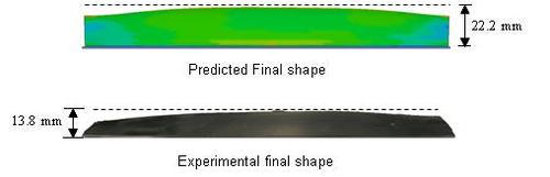 Predicted shape compared to the experimental sample