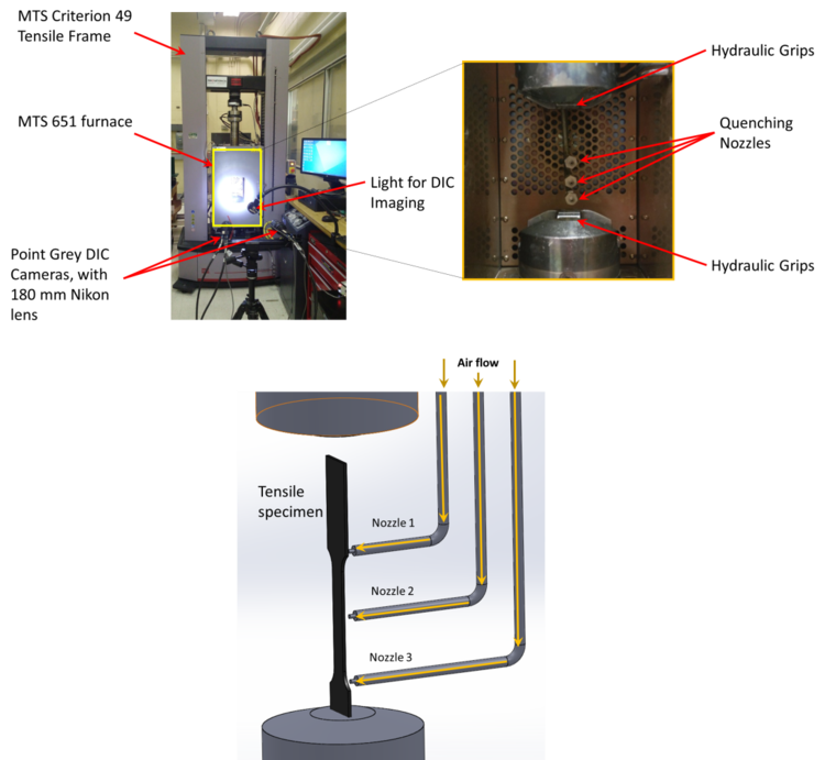 Setup of the tensile tests conducted to characterize the hot forming behaviour of 7000 series alloys (Omer et al., 2017)