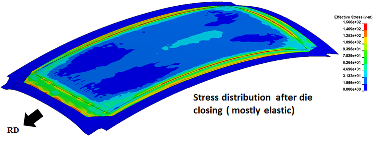 Stress distribution after die closing ( mostly elastic)