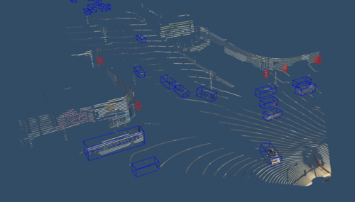 Pointcloud with 3D Boxes