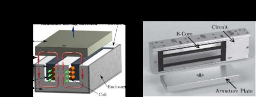 Overview of EM Lock