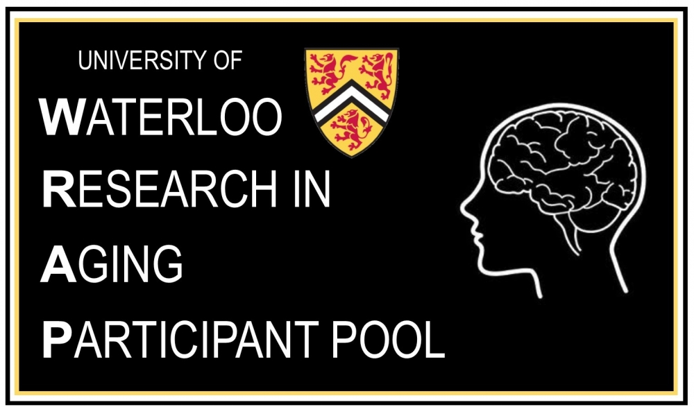 Waterloo Research in Aging Participant Pool.
