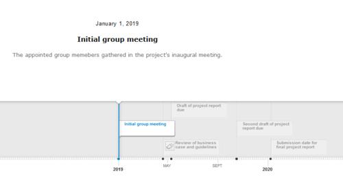 horizontal embedded timeline