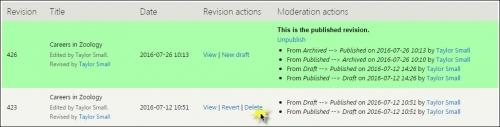 Moderation view of content and delete option.